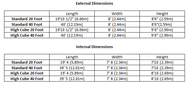 Shipping-Container-Dimensions